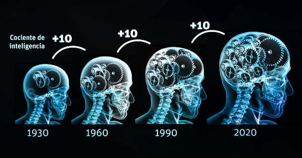 aumento cociente intelectual